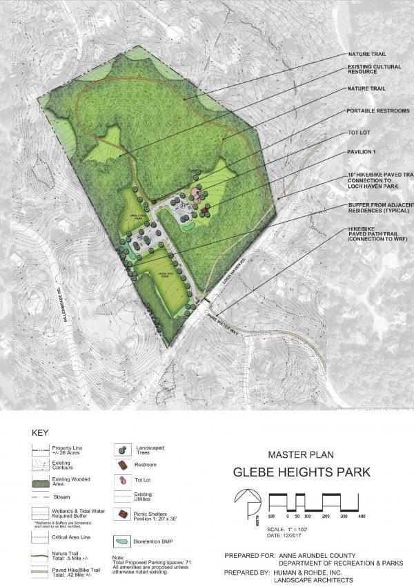 Glebe Heights Park Master Plan