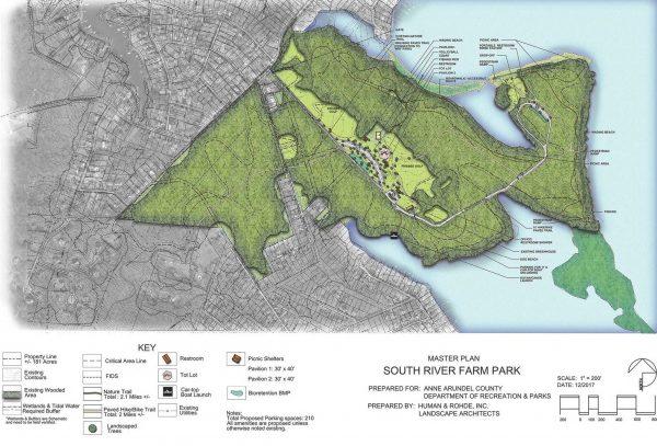 South River Farm Park Master Plan